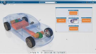 다쏘시스템, 시스템 모델링 및 시뮬레이션 기업 '모델론(Modelon)' 인수_1